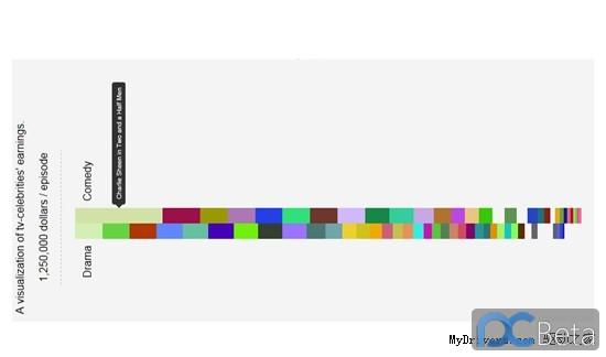 Flash弱爆了!震撼人心的15个HTML5特效